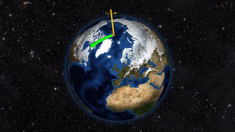 The wandering poles: Until recently earth's axis had been slowly moving toward Canada, as shown in this graphic; now, melting ice and other factors are shifting Earth's axis toward Europe.
