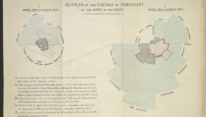 Infographics Through the Ages Highlight the Visual Beauty of Science