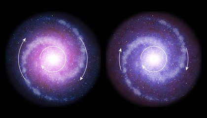 Where Was Dark Matter in the Early Universe?