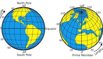 A Plan To Replace Geographic Coordinates on Earth With Unique Strings of Three Words