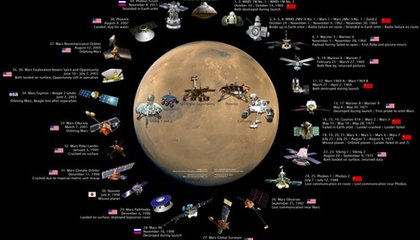 The Quest for Life Elsewhere – Rationale for a Space Program?