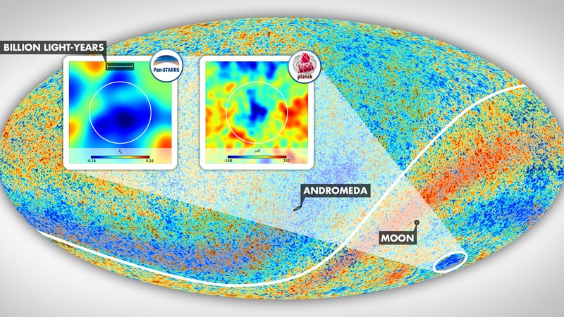 Both Pan-STARRS1 and Planck observed a mysterious cold spot in the universe.