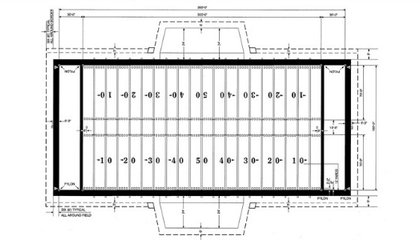 How the Football Field Was Designed, from Hash Marks to Goal Posts